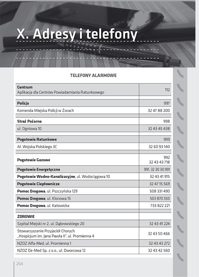Kalendarz żorski 2021, rozdział 10 – Adresy i telefony
